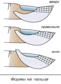 формы для ногтей