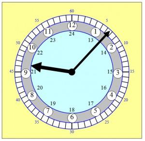 Как научить ребёнка часам