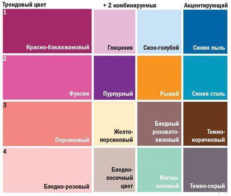 С каким цветом сочетается розовый